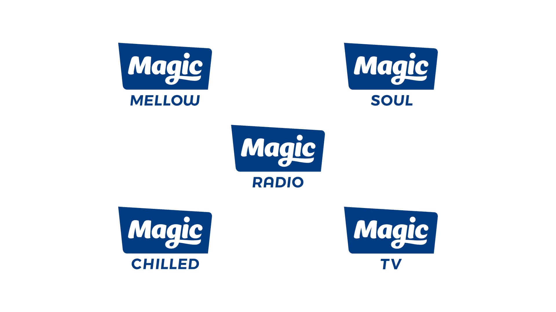 Magic radio rebranding sub-branding design system