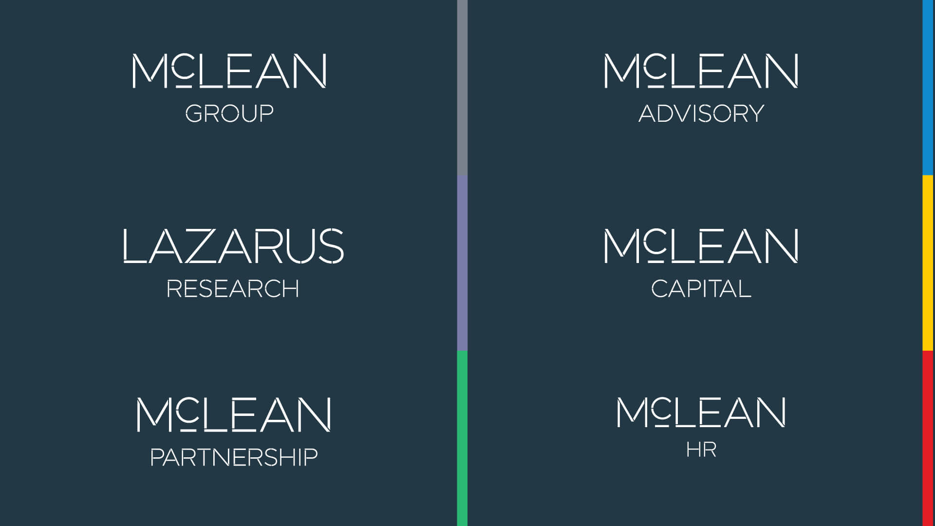 mclean group rebranding brand architecture brand strategy